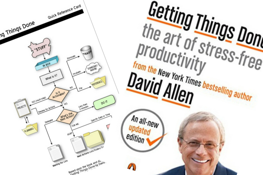 Resultado de imagen de david allen getting things done